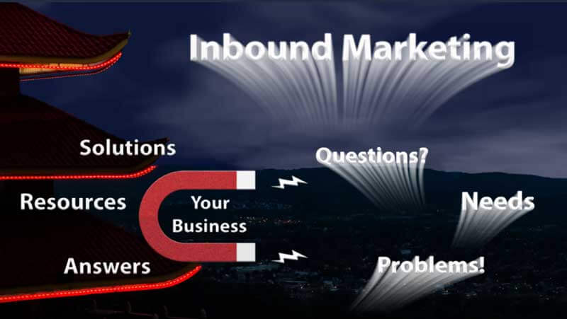 Pennsylvania Inbound Marketing SEO Services