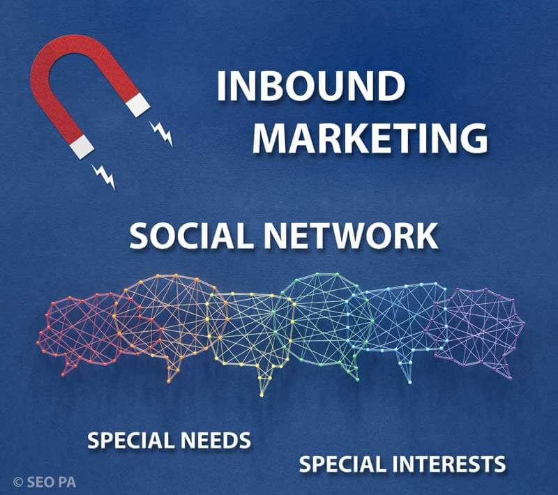 Pennsylvania Inbound Marketing and the Social Network